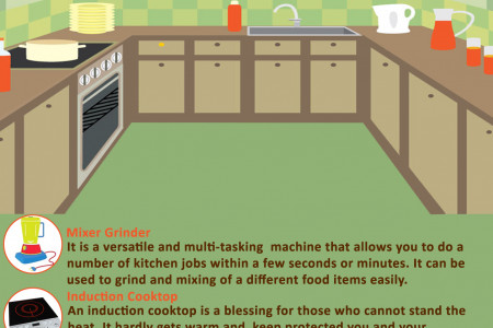 Essential Kitchen Accessories and Tools Infographic