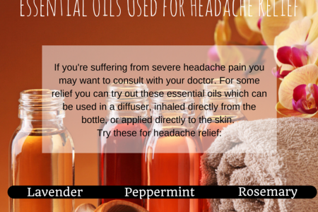 Essential Oils Used for Headache Relief  Infographic