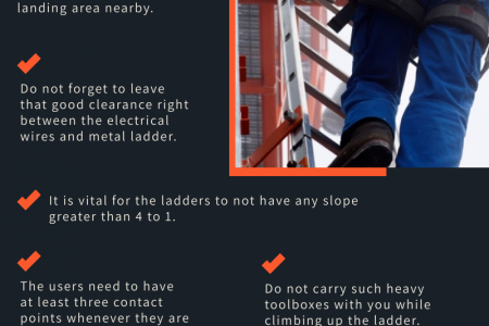 Essential Regulations for the Ladders to Follow Infographic
