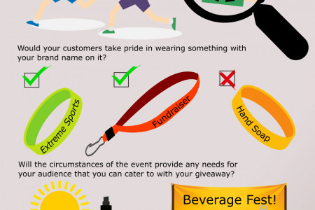 Essential Steps for Choosing Your Event Giveaway Infographic