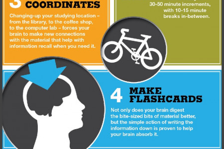 Essential Study Tips to Avoid All-Nighters Before Exams Infographic