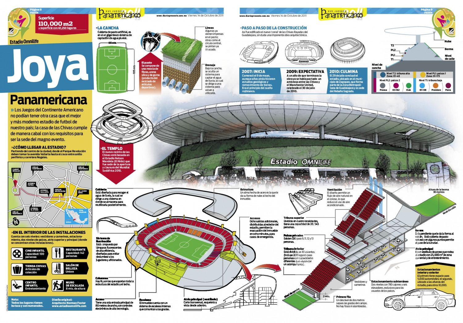 Estadio Chivas Infographic
