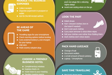 Etihad's Top Tips for the Seasoned Business Traveller Infographic