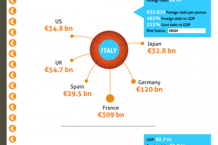 EU  Debt Infographic