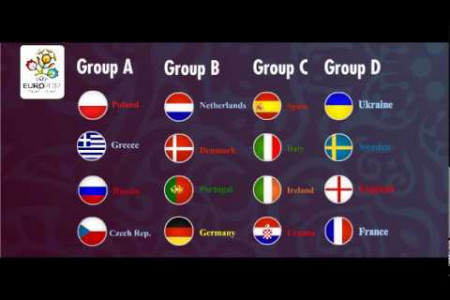 EURO Cup 2012 -- Some Amazing Facts  Infographic
