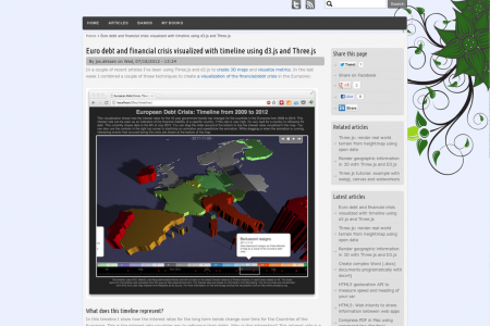 Euro debt and financial crisis visualized with timeline using d3.js and Three.js Infographic