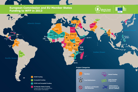 European Commission and EU Member states funding to WFP in 2013 Infographic
