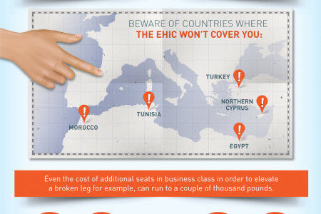 European Health Insurance Card:  Infographic