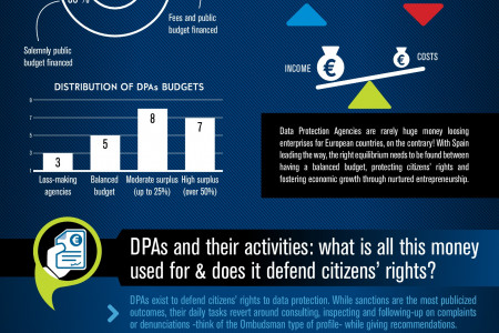 European Privacy Overview - 1890  until 2014 Infographic