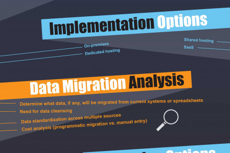 Evaluating CTMS Solutions Infographic