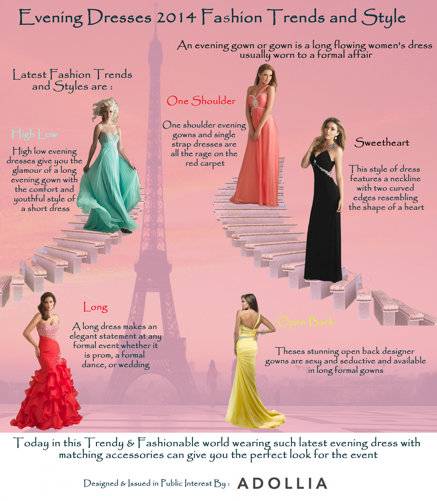 Evening Dresses 2014 Fashion Trends and Style Infographic