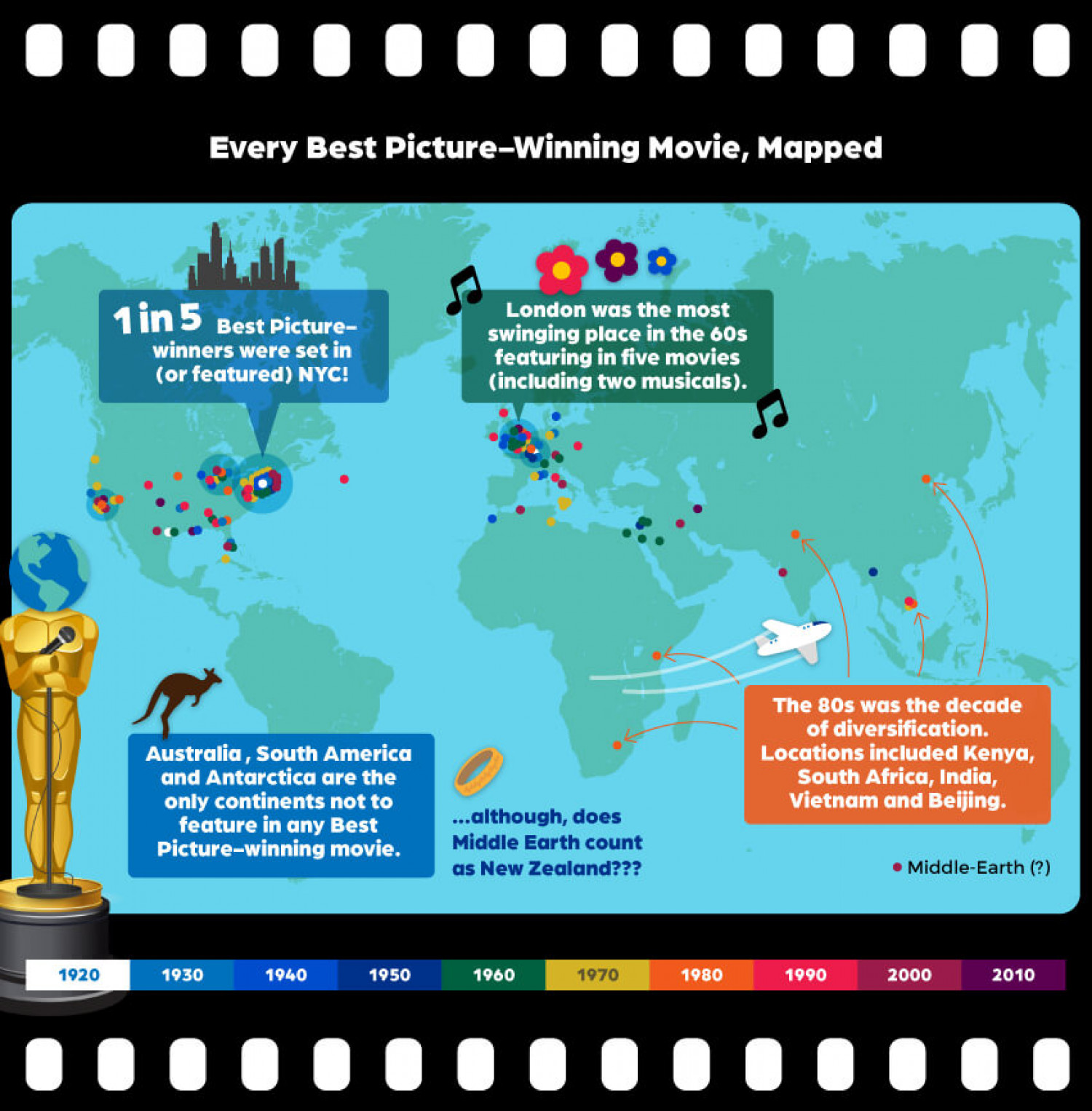 Every Oscar Best Picture Winners Location Mapped Infographic