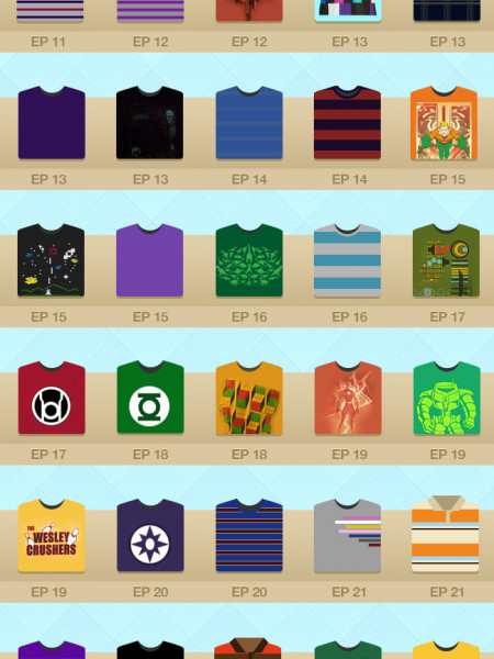 Every T-Shirt Sheldon Has Worn Infographic