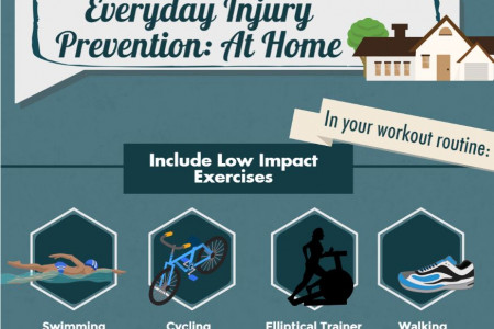 Everyday Injury Prevention: At Home Infographic
