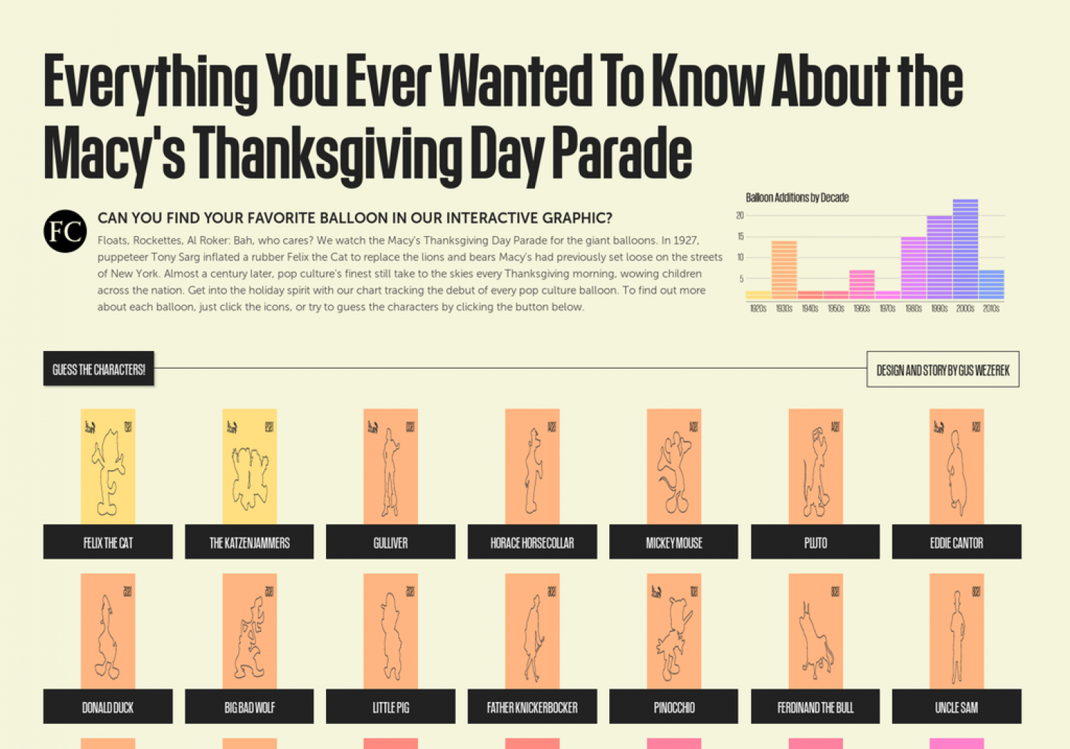 Everything You Ever Wanted to Know About the Macy's Thanksgiving Day Parade Infographic