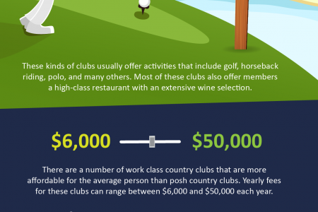 Everything you need to know about joining a private club Infographic
