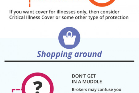 Everything You Need To Know About Life Cover Infographic
