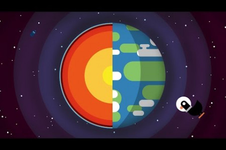 Everything You Need to Know About Planet Earth Infographic