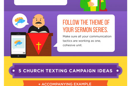 Everything You Need to Know About Text Messaging for Churches Infographic