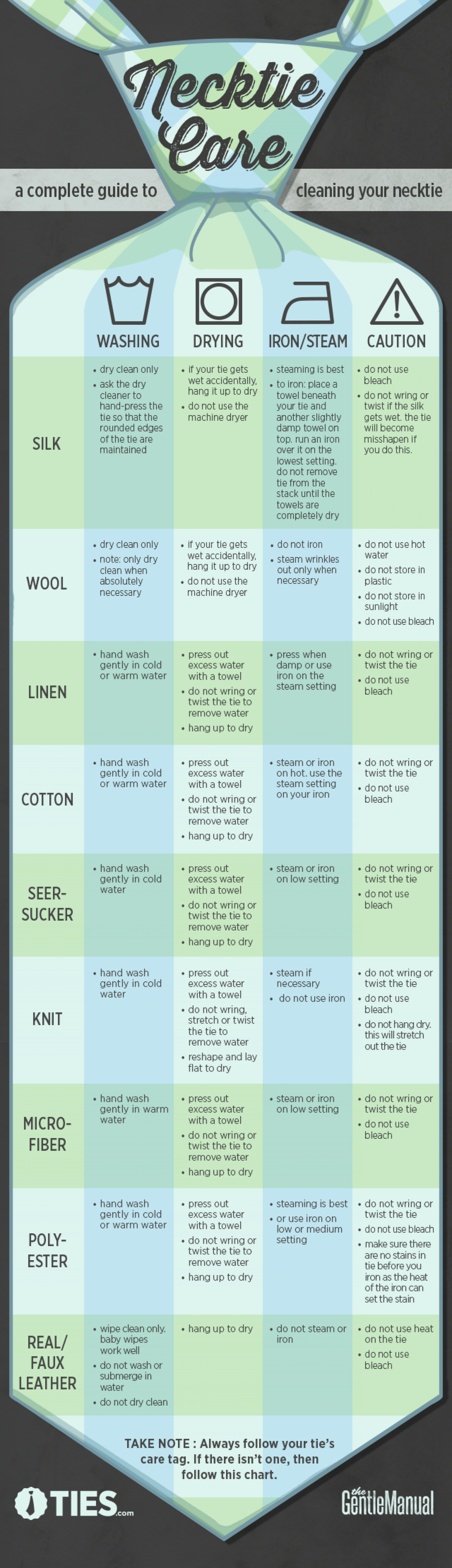 Everything You Need To Know: Tie Cleaning Infographic