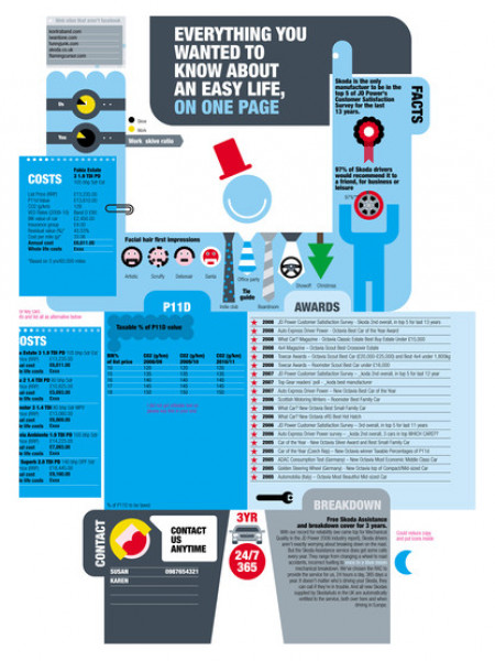 Everything You Wanted to Know about an Easy Life Infographic
