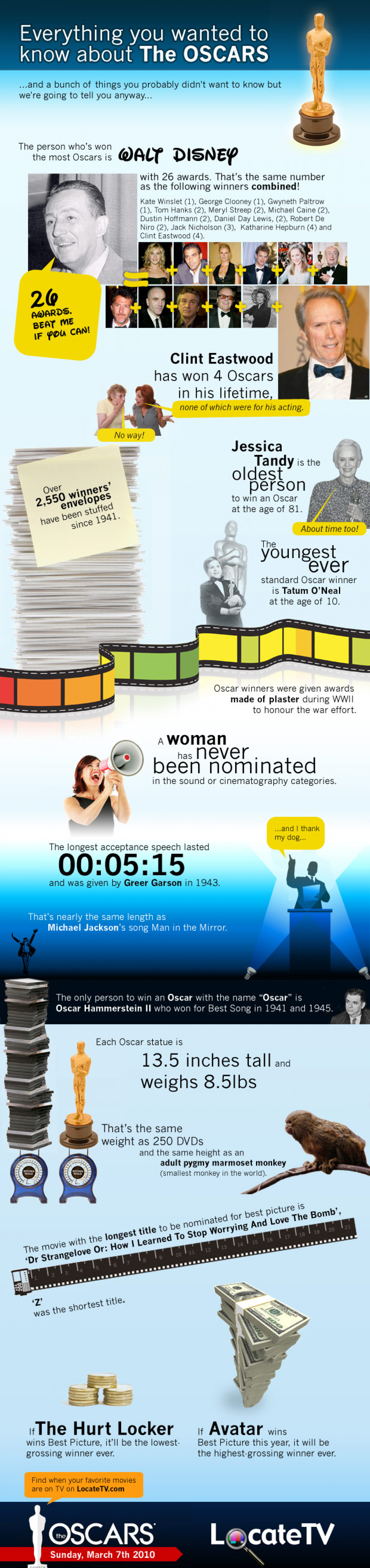 Everything You Wanted to Know About The Oscars  Infographic