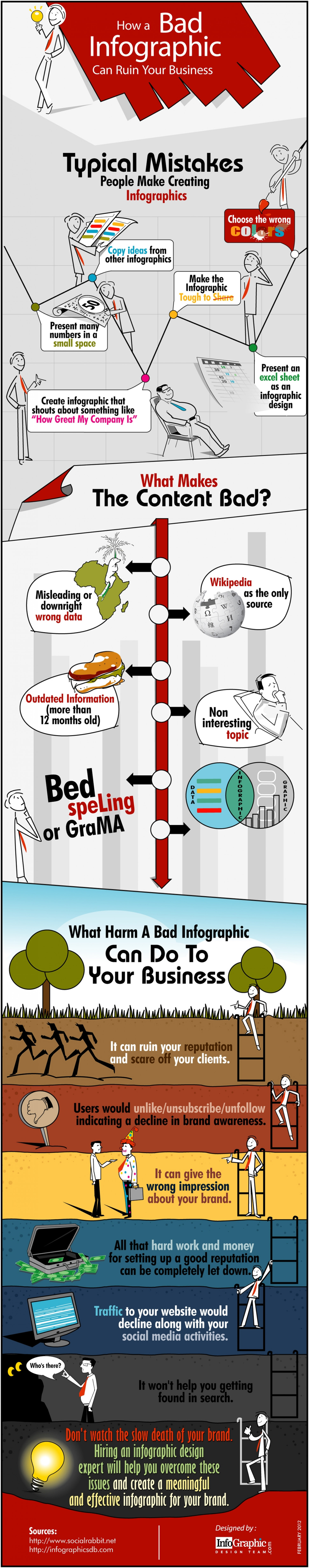 Evil Effects Of Bad Infographics Infographic