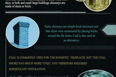 Evolution of Chimney over the Ages Infographic