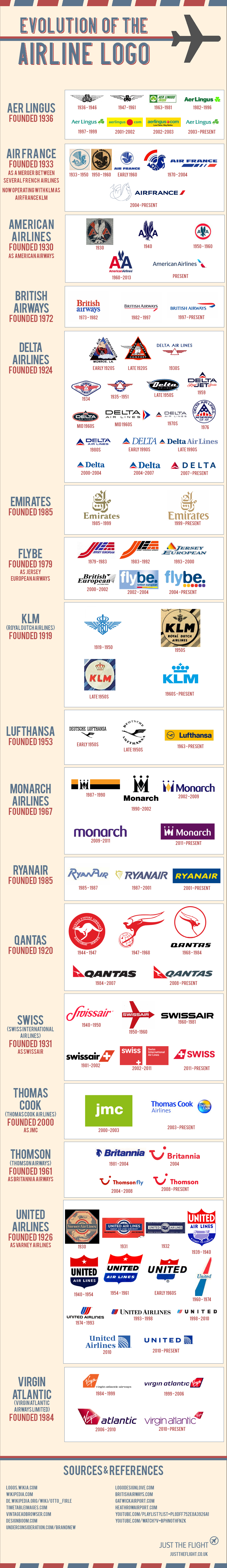 Airline Logos Images And Names Airline Logos List With Names
