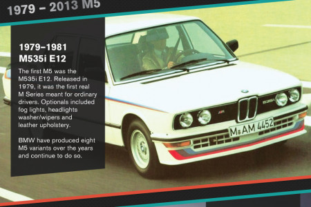 Evolution of the BMW M Series Infographic