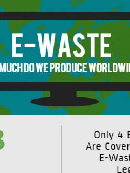 E-waste, how much do we produce globally? Infographic