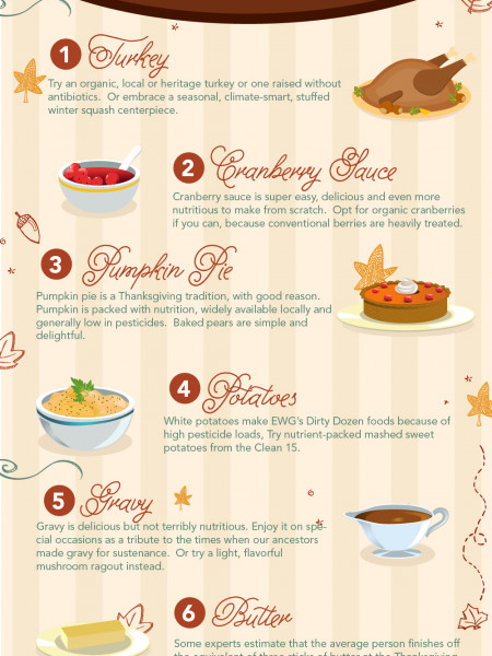 EWG's Guide to a Healthy Thanksgiving Infographic
