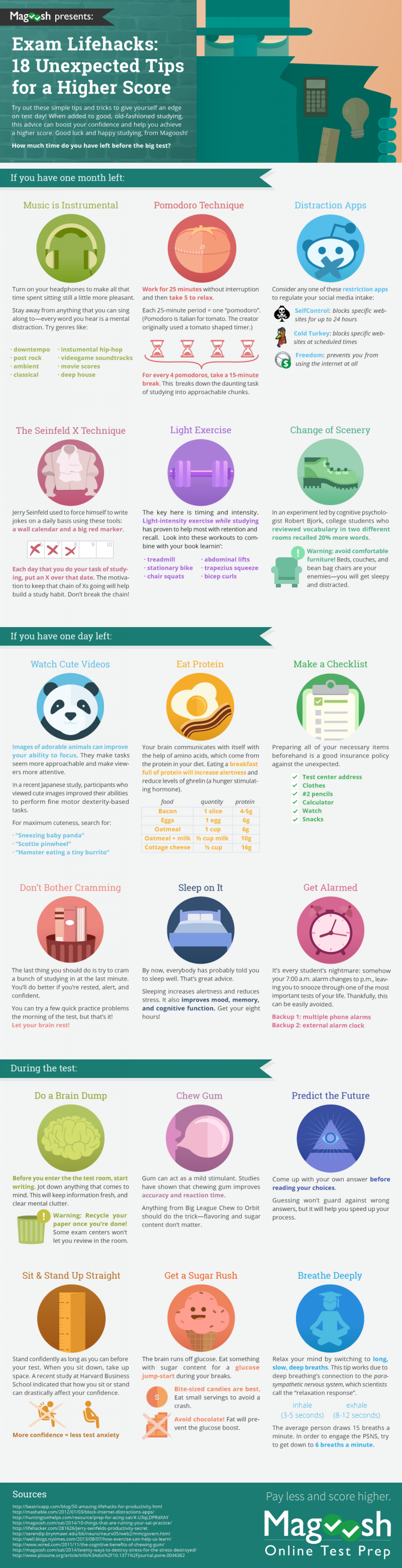 Exam Lifehacks: 18 Unexpected Tips for a Higher Score Infographic