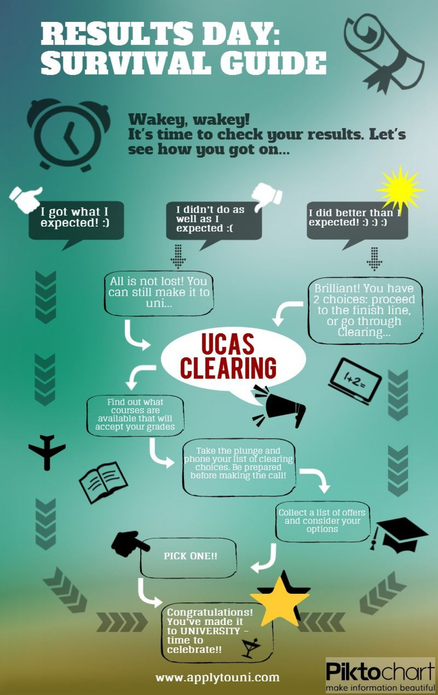 Exam Results Day Survival Guide Infographic