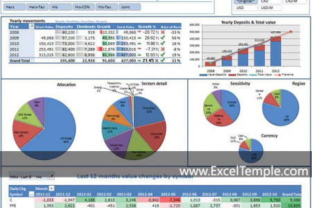 Excel Dashboard Spreadsheet Templates Infographic