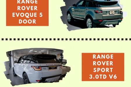 Exclusive Range Rover Cars on hire from K2 Prestige Car hire in London Infographic