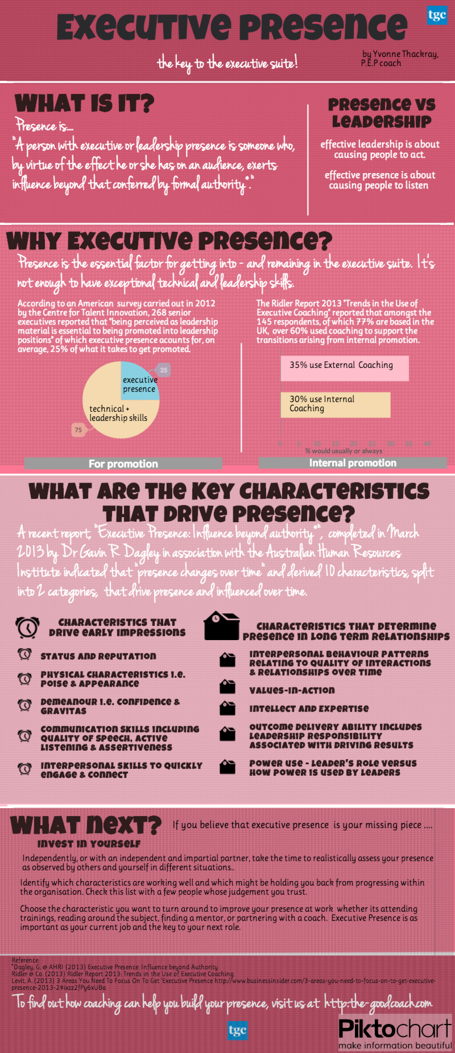 Executive Presence: the key to the suite! Infographic