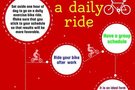 Exercise Bicycle for Weight Loss Infographic