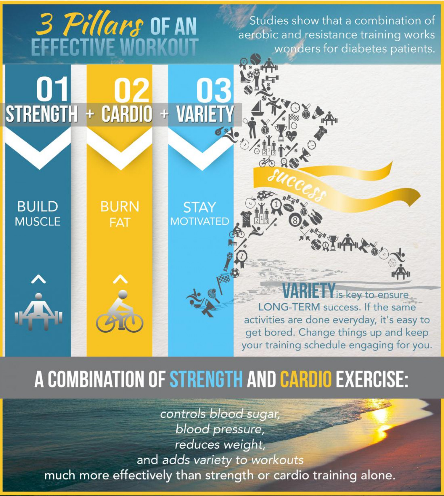 Exercise Choices: Resistance vs. Cardio Infographic