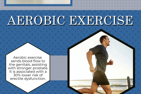 Exercising For a Healthy Prostate Infographic
