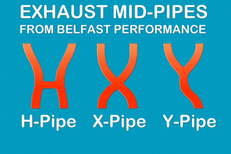 Exhaust Mid Pipe Types Infographic