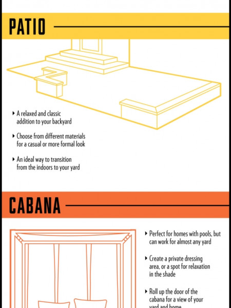Expanding Your Outdoor Living Space Infographic