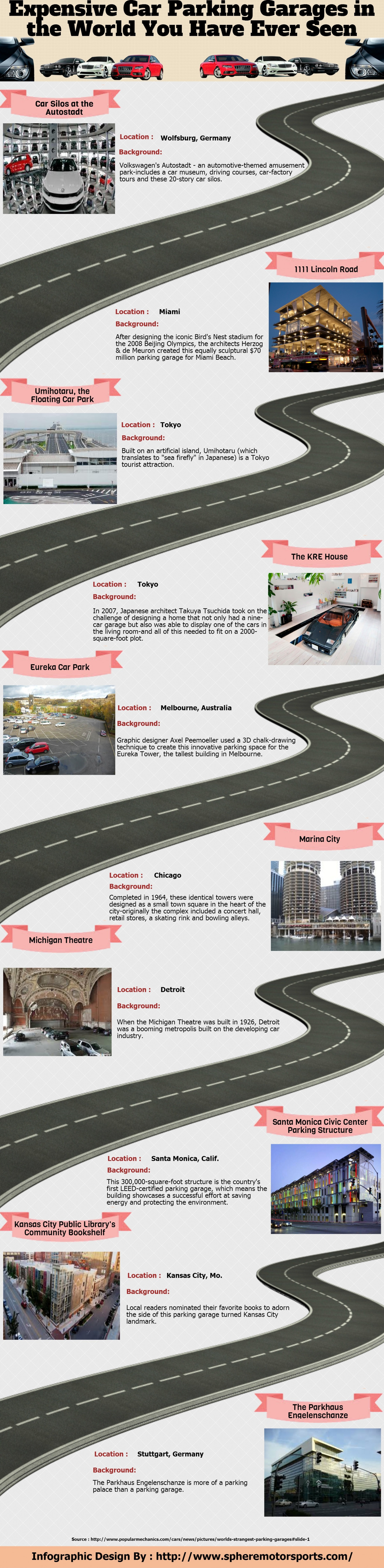 Expensive Car Parking Garages in the World You Have Ever Seen Infographic