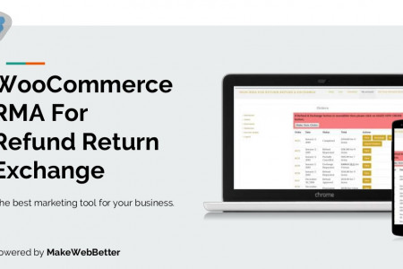Experience New Age Returns Refunds Exchanges With RMA Infographic