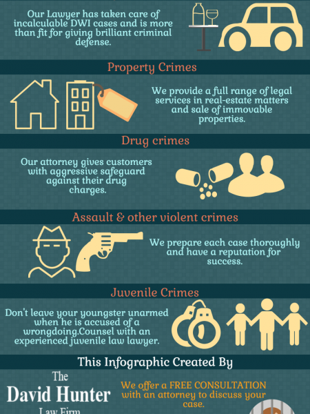 Experienced Attorney for Your DUI Defense Infographic