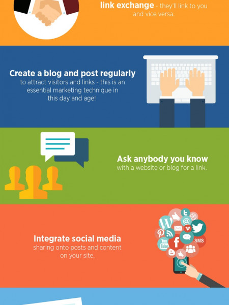 Expert Internet Marketing In The UK Infographic