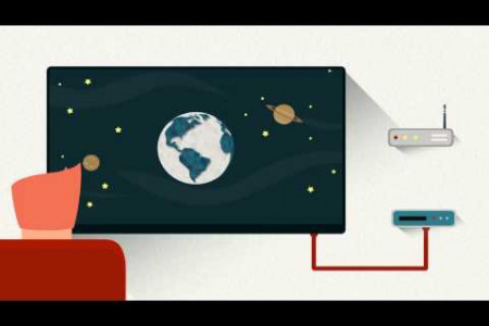 Explainer Video watchanywhere  Infographic