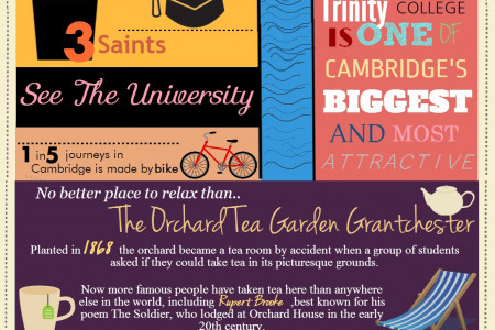 Explore Cambridge Infographic
