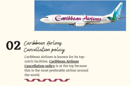 Explore! Caribbean Airlines Cancellation policy Infographic