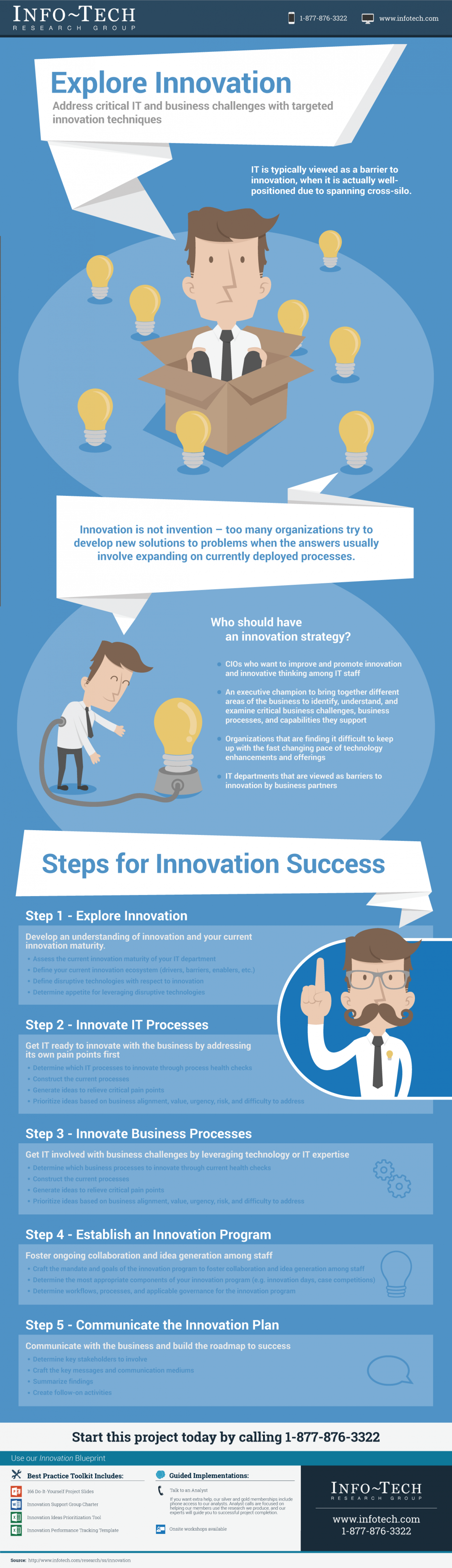 Explore Innovation Infographic